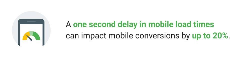 Google Mobile Speed Update