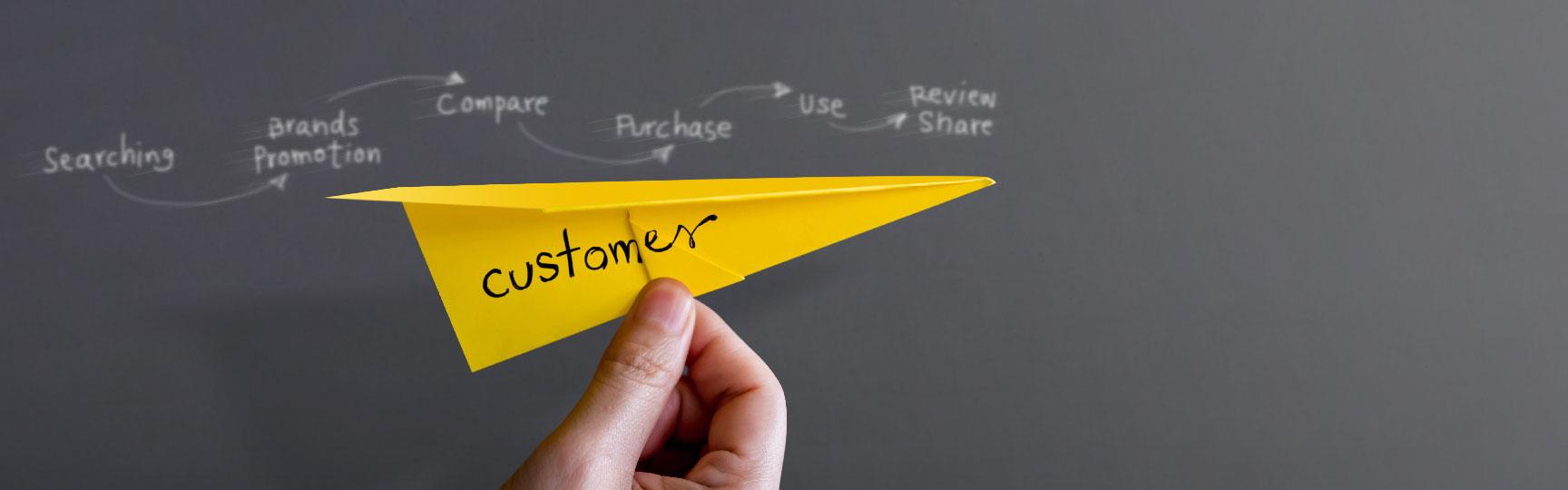 The Marketing Journey