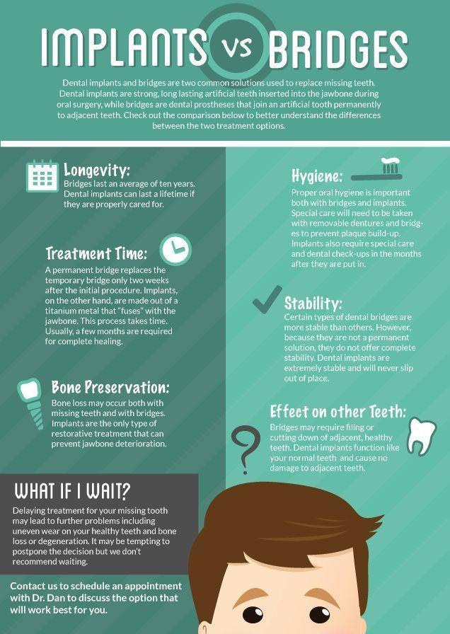 infographics for business
