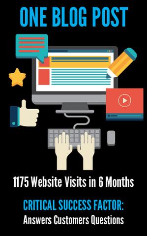 blogging gets results