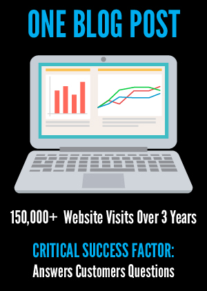 Blogging brings website visitors