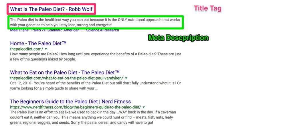 Title Tag Meta Description Example