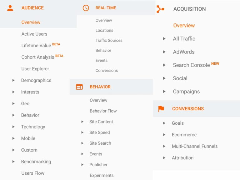 Google Analytics Categories