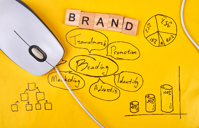 The Power Of Brand Analysis Strategy